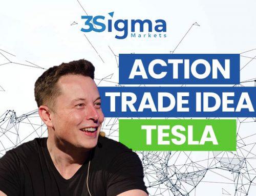 Tactical Trade Idea: Tesla Stock, When to go Short and Long