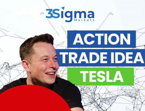 Tesla Tactical Trade Update. We took a total profit of 4.65% on the trade