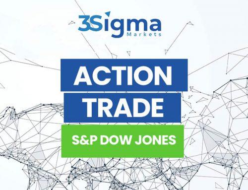 New Trade for the 3Sigma Markets portfolio – Jan 2021