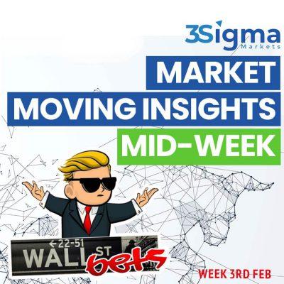 wallstreet bets weekly financial revies